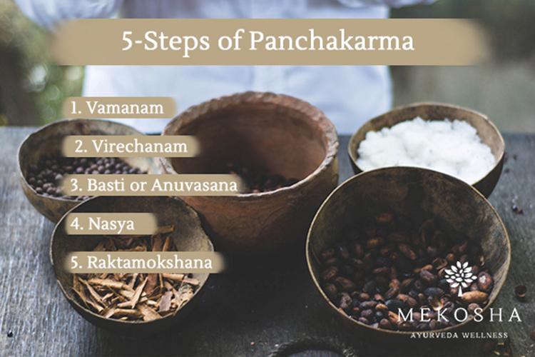 5 steps of panchakarma - Mekosha